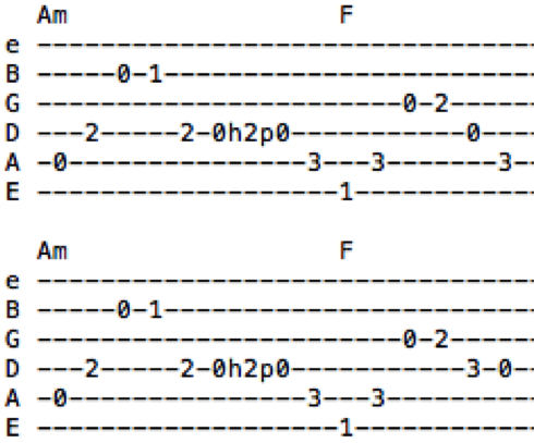 Californication Tablature