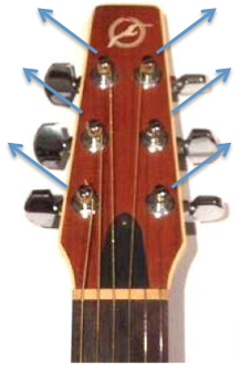 comment changer ses cordes de guitare