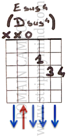 Wonderwall tablature