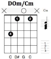 DOm:Cm2
