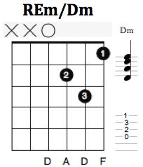 REm:Dm