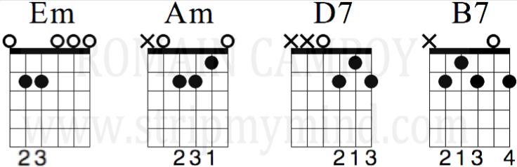 Tablature Foule Sentimentale cours de guitare tuto guitare 1