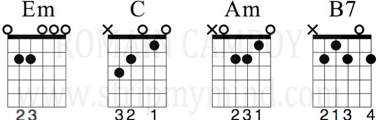 Tablature Foule Sentimentale cours de guitare tuto guitare 2