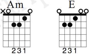 Tablature guitare louise attaque léa tuto guiatre cours de guitare débutant