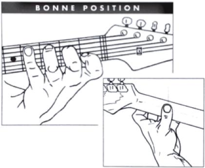 position des mains guitare électrique