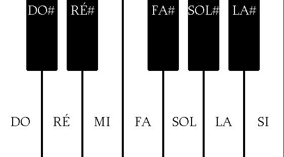 romain-campoy-apprendre-cours-de-guitare
