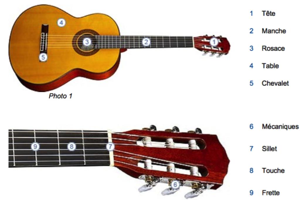 cours-de-guitare-romain-campoy-apprendre-la-guitare-acheter-sa-premiere-premiere-guitare-pour-debutant