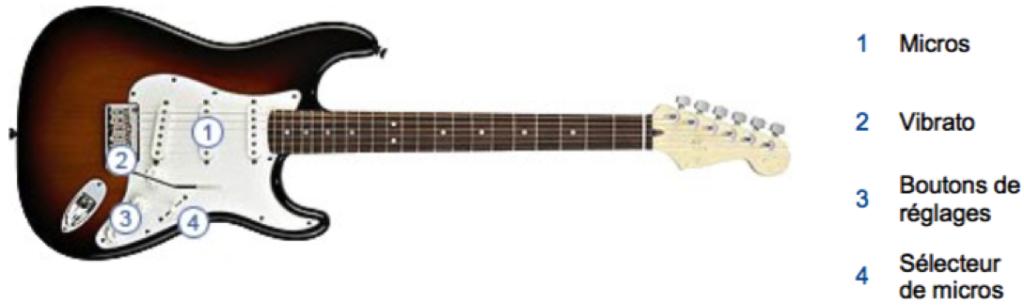 cours-de-guitare-youtube-tuto-guitare-guitar-tutos-romain-campoy