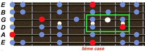 cours-de-guitare-funk-romain-campoy