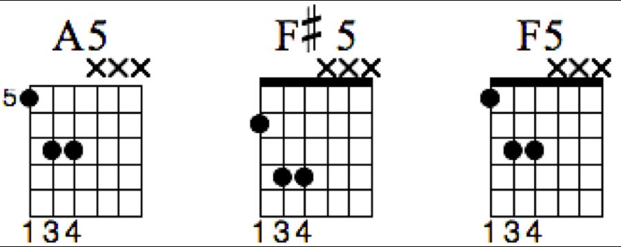 apprendre-la-guitare-electrique-rock-metal-romain-campoy