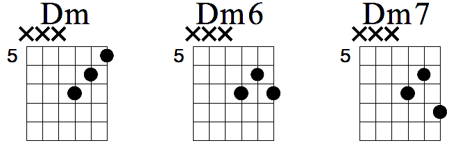 apprendre-le-funk-guitare-plan-rythmique-romain-campoy-cours-tutos-tuto-guitare