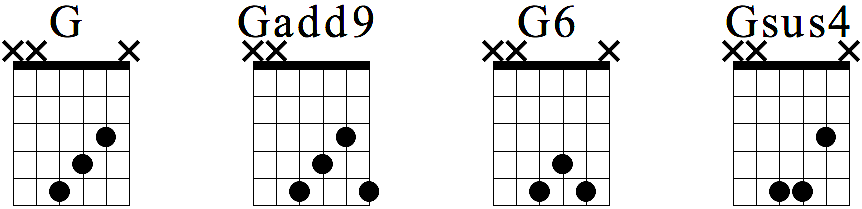 cours-de-guitare-comment-jouer-rythmique-funky-cours-de-guitare-sur-grenoble-solo-guitare-strip-my-mind-french-muscian-rockbanb-rock-band