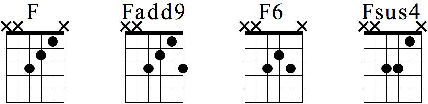 cours-de-guitare-comment-jouer-rythmique-funky-plan-rock-guitare-electrique