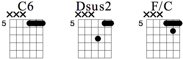 cours-de-guitare-funk-romain-campoy-tuto-tutos