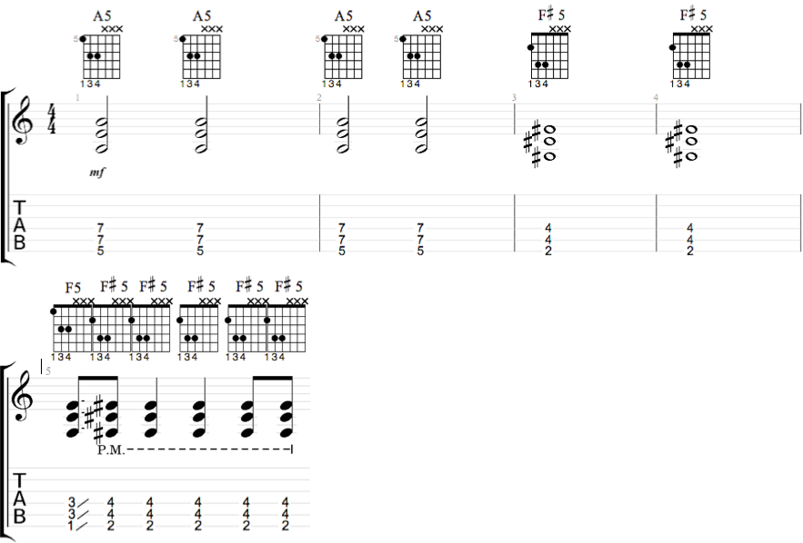 romain-campoy-apprendre-la-guitare-rock-metal