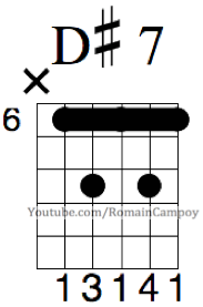 maitre-gims-tablature-guitare-tout-donner-romain-campoy-accords-guitare