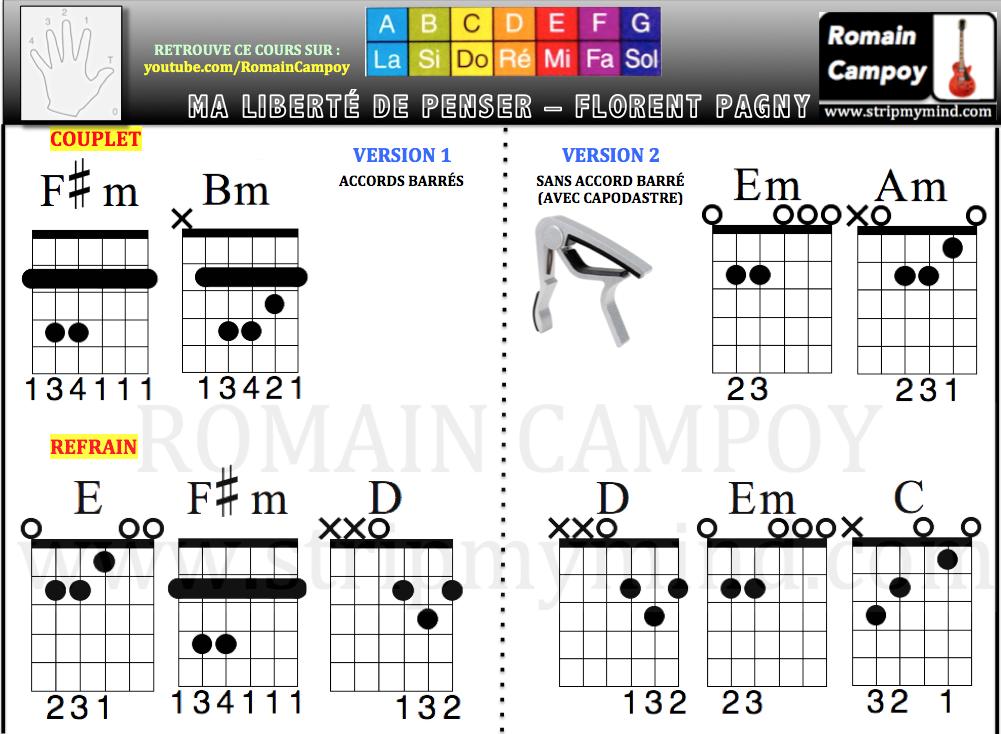 chansons-francaise-simple-a-jouer-a-la-guitare-ma-liberte-de-penser-pagny-cours-de-guitare-romain-campoy-tuto-tutos-morceaux-guitare-facile-debutants-accords-tablature
