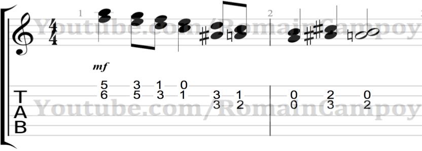 Chanson facile débutant guitare let it be tuto guitare cours de guitare the beatles facile tablature let it be romain campoy cours de guitare sur grenoble tablature