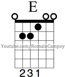 Sapés comme jamais maitre gims accords tuto guitare tablature maitrre gims cours de guitare sur grenoble cours de guitare maitre gims romain campoy bella tuto accords guitare comment jouer