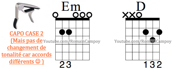 Sapés comme jamais maitre gims accords tuto guitare tablature maitrre gims cours de guitare sur grenoble cours de guitare maitre gims romain campoy bella tuto accords guitare couplet