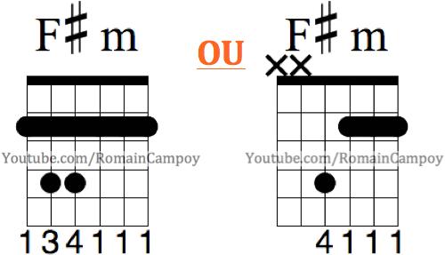 cours de guitare complet pdf