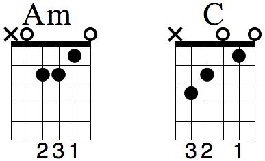 cours de guitare débutant chanson facile s'échauffer à la guitare exercices pour être meilleur plus précis et rapide romain campoy cours de guitare sur grenoble cours de guitare sur montréal québec lyon