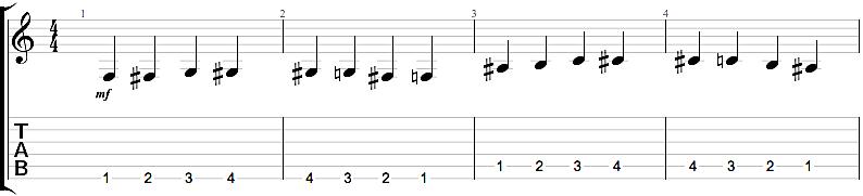 cours de guitare débutant chanson facile s'échauffer à la guitare exercices pour être meilleur plus précis et rapide romain campoy cours de guitare sur grenoble cours de guitare sur montréal québec
