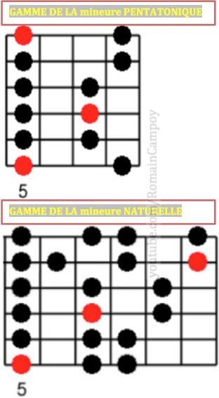gammes guitare pentatonique de la mineure improviser à la guitare cours de guitare sur grenoble romain campoy