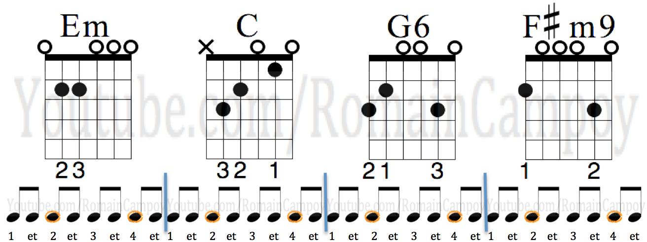 romain campoy cours de guitare sur grenoble tuto guitare cours de guitare débutants technique guitare apprendre le palm muting à la guitare le jeu étouffé tutoriel guitare facile