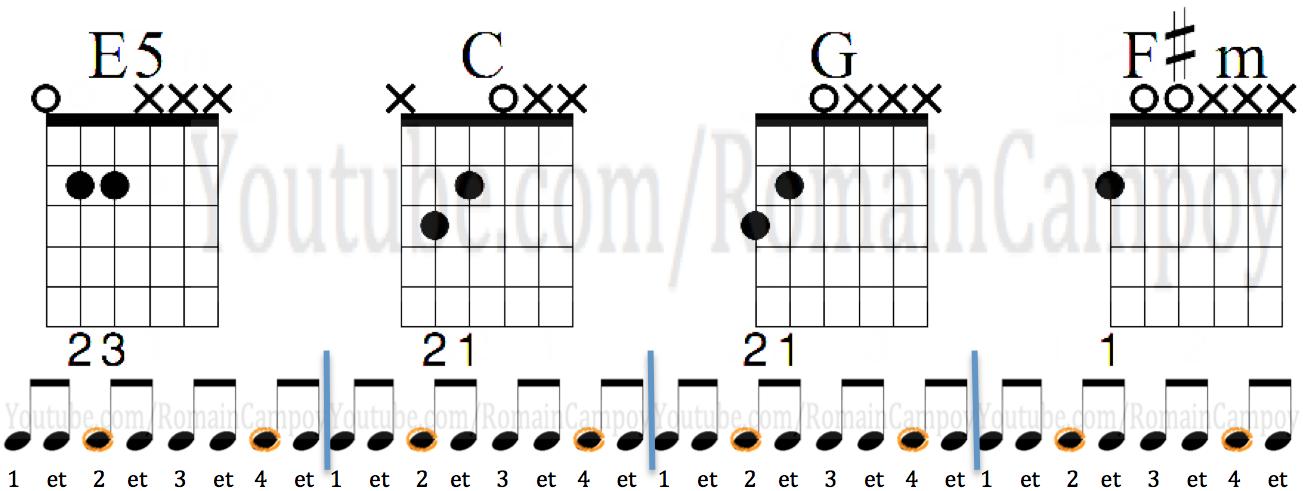 romain campoy cours de guitare sur grenoble tuto guitare cours de guitare débutants technique guitare apprendre le palm muting à la guitare le jeu étouffé